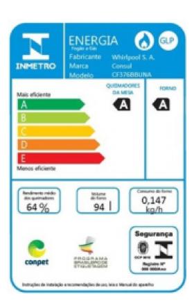 Etiqueta Nacional de Conservação de Energia (ENCE)