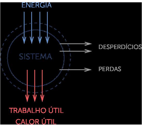 Grafico de sistema hipotetico
