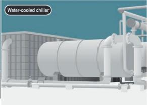 central de água gelada