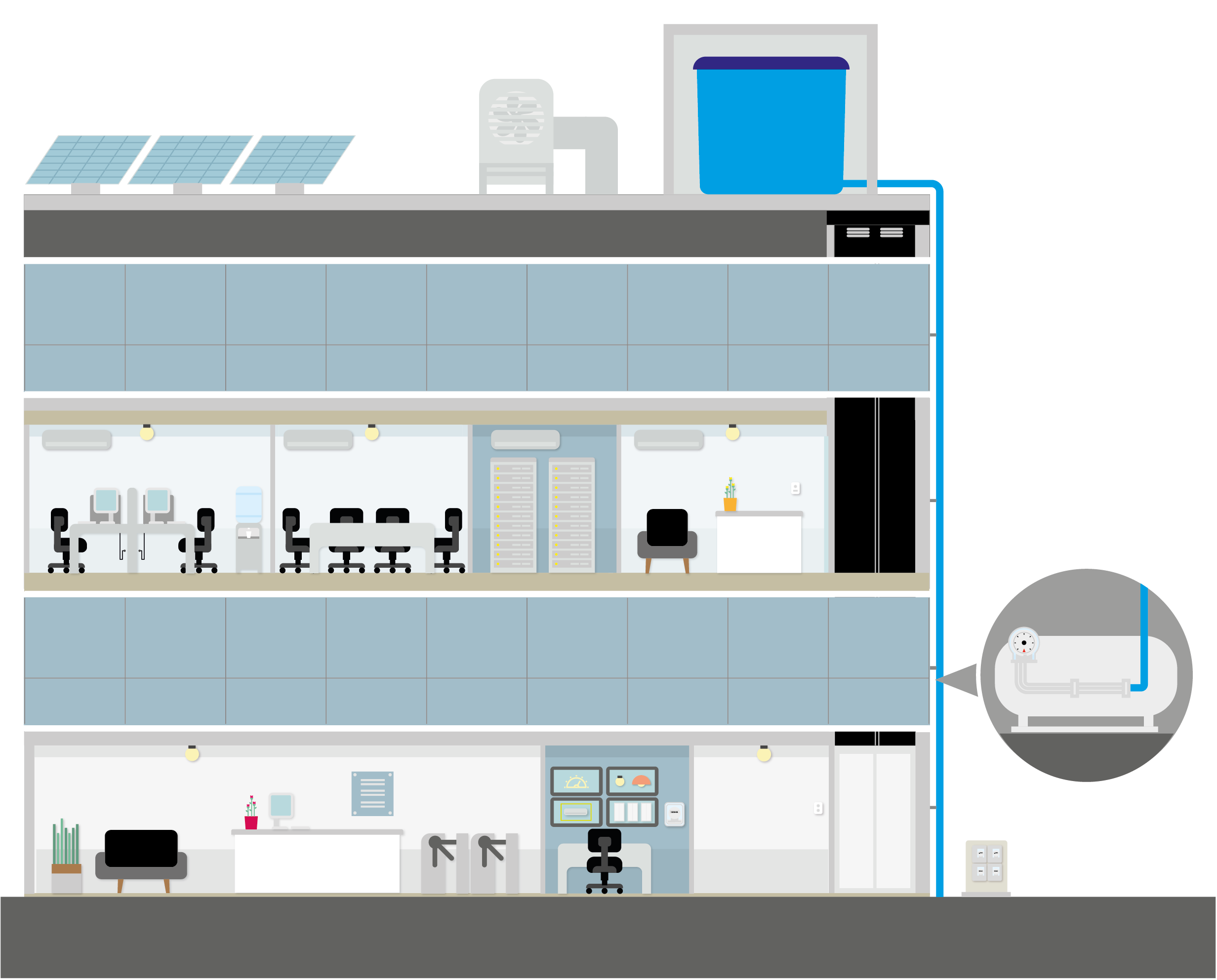 tipologia residencial