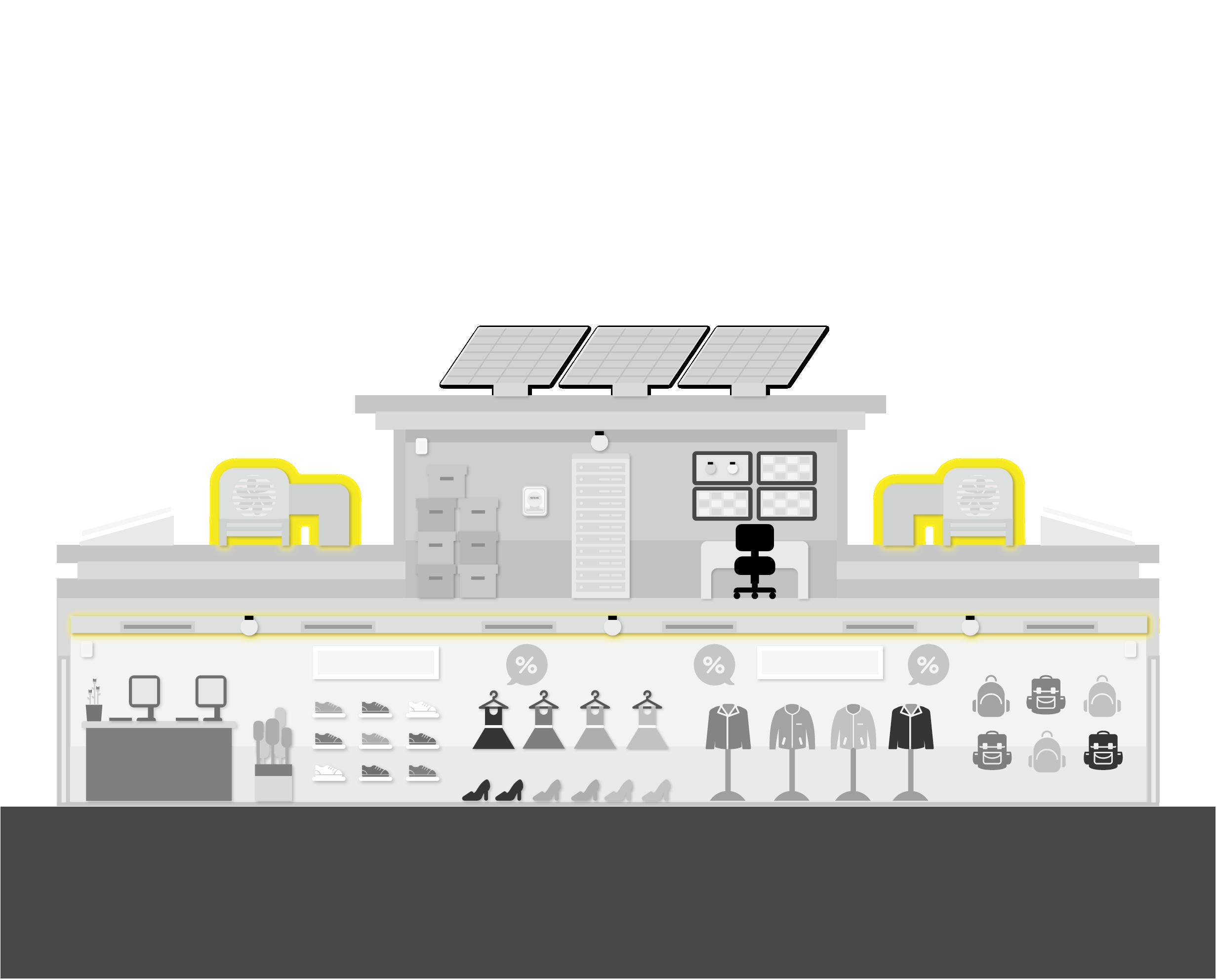 avac residencial